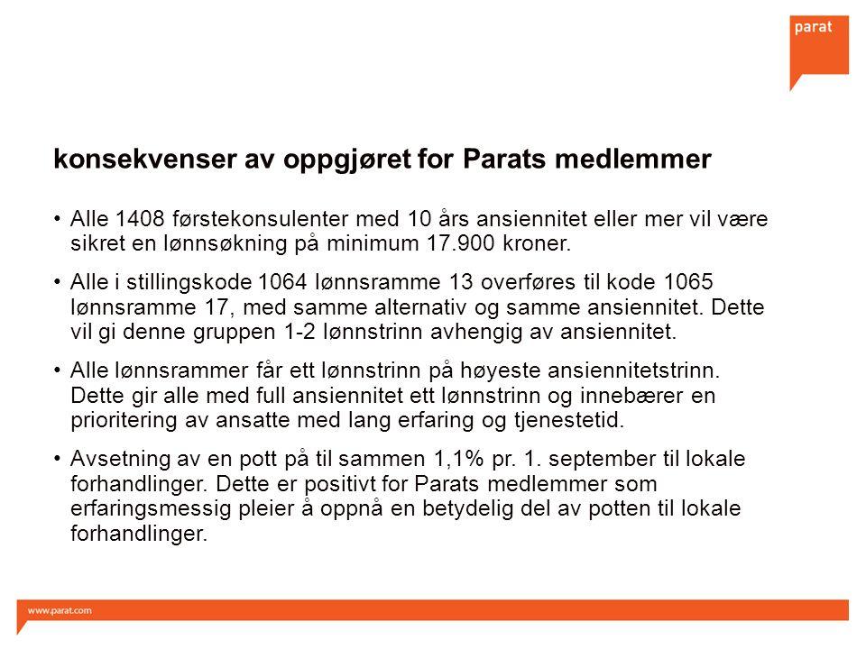 konsekvenser av oppgjøret for Parats medlemmer Alle 1408 førstekonsulenter med 10 års ansiennitet eller mer vil være sikret en lønnsøkning på minimum 17.900 kroner.