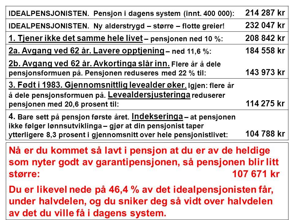 IDEALPENSJONISTEN. Pensjon i dagens system (innt. 400 000): 214 287 kr IDEALPENSJONISTEN. Ny alderstrygd – større – flotte greier! 232 047 kr 1. Tjene