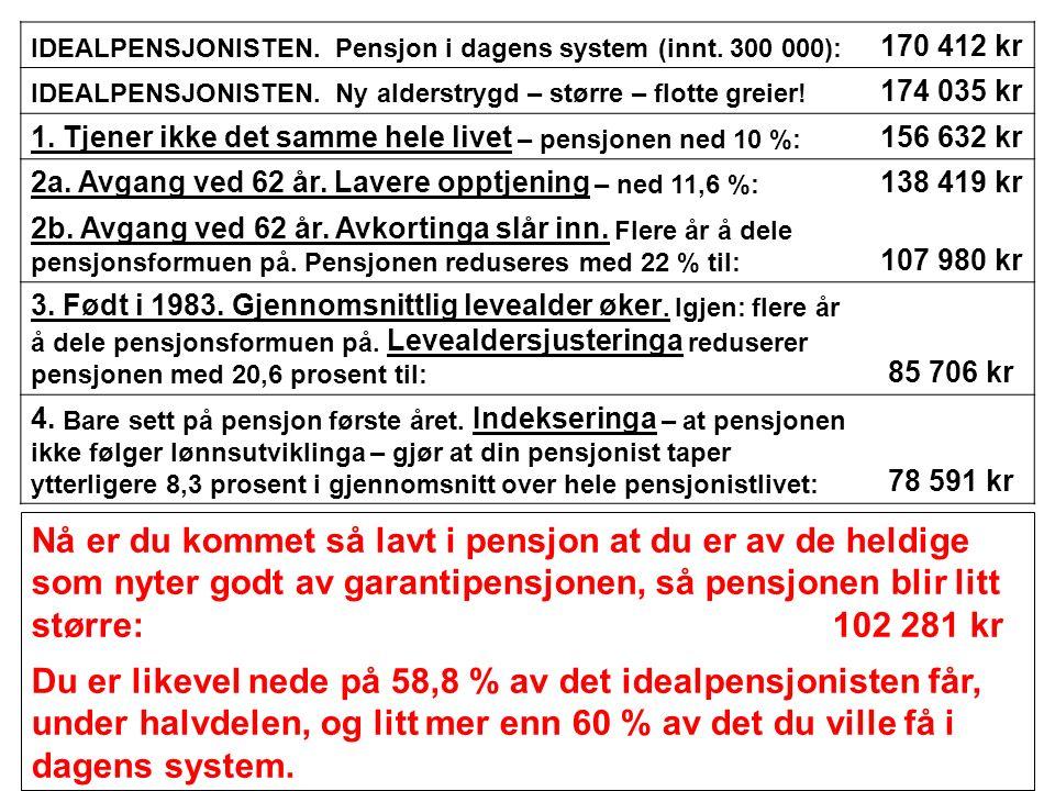 IDEALPENSJONISTEN. Pensjon i dagens system (innt. 300 000): 170 412 kr IDEALPENSJONISTEN. Ny alderstrygd – større – flotte greier! 174 035 kr 1. Tjene