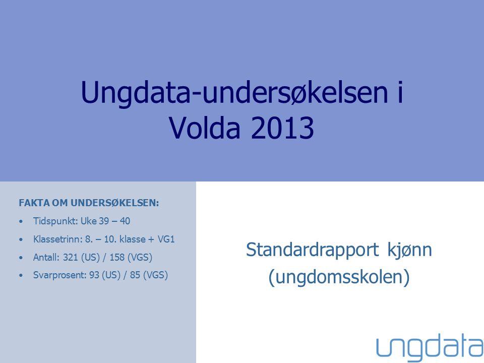 Ungdata-undersøkelsen i Volda 2013 Standardrapport kjønn (ungdomsskolen) FAKTA OM UNDERSØKELSEN: Tidspunkt: Uke 39 – 40 Klassetrinn: 8. – 10. klasse +
