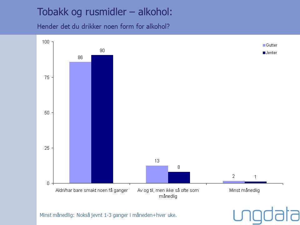 Minst månedlig: Nokså jevnt 1-3 ganger i måneden+hver uke. Tobakk og rusmidler – alkohol: Hender det du drikker noen form for alkohol?