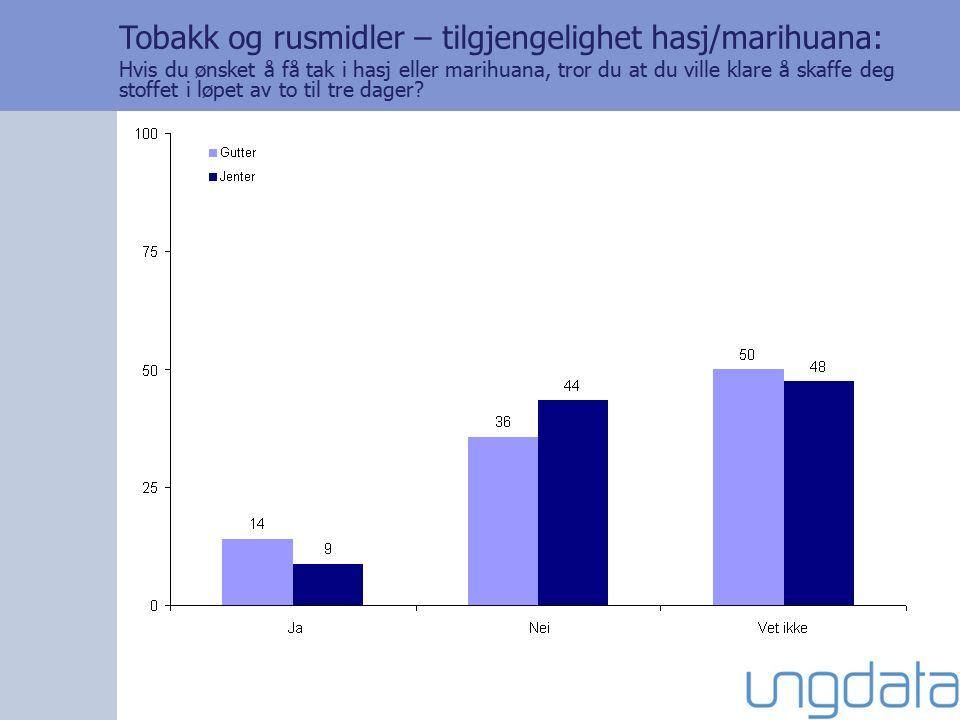 Tobakk og rusmidler – tilgjengelighet hasj/marihuana: Hvis du ønsket å få tak i hasj eller marihuana, tror du at du ville klare å skaffe deg stoffet i