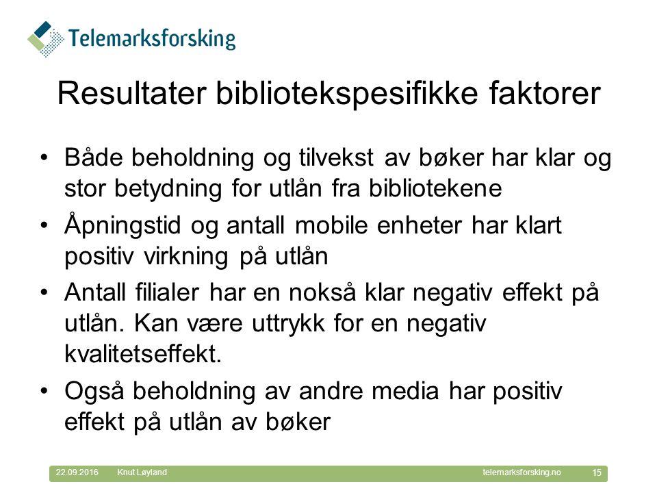 © Telemarksforsking telemarksforsking.no22.09.2016 15 Knut Løyland Resultater bibliotekspesifikke faktorer Både beholdning og tilvekst av bøker har kl