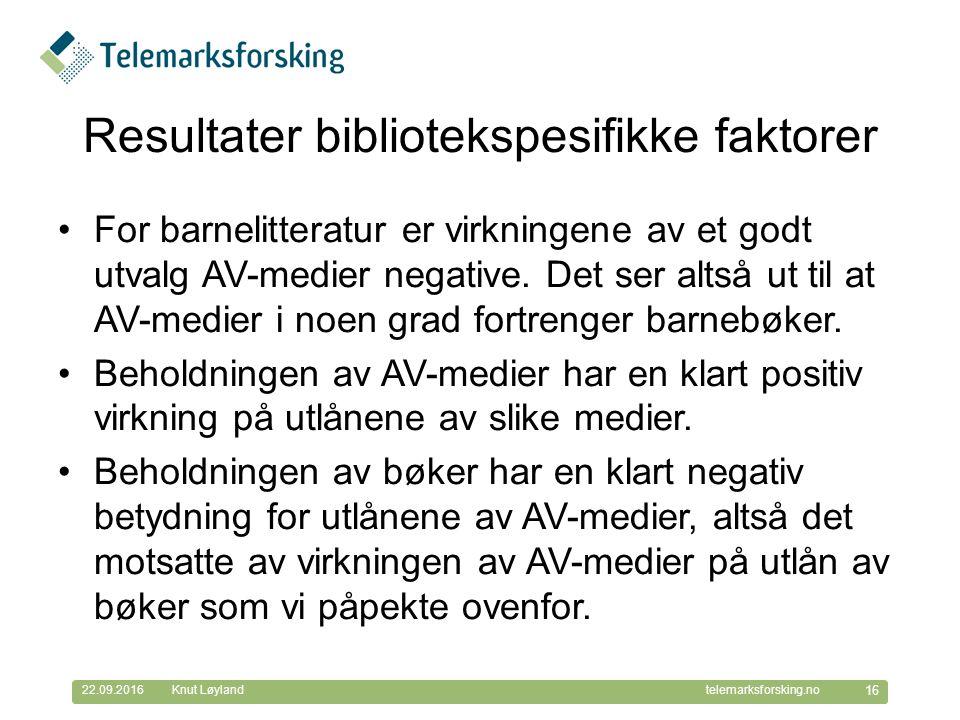 © Telemarksforsking telemarksforsking.no22.09.2016 16 Knut Løyland Resultater bibliotekspesifikke faktorer For barnelitteratur er virkningene av et go
