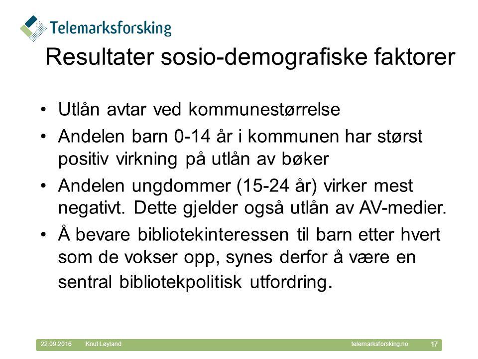 © Telemarksforsking telemarksforsking.no22.09.2016 17 Knut Løyland Resultater sosio-demografiske faktorer Utlån avtar ved kommunestørrelse Andelen bar