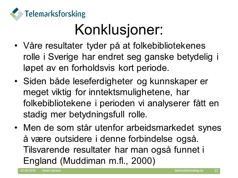 © Telemarksforsking telemarksforsking.no22.09.2016 23 Knut Løyland Konklusjoner: Våre resultater tyder på at folkebibliotekenes rolle i Sverige har en