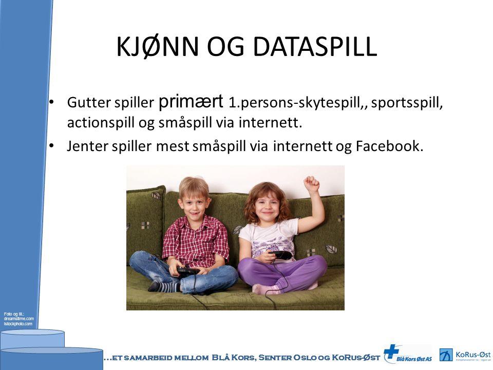 KJØNN OG DATASPILL Gutter spiller primært 1.persons-skytespill,, sportsspill, actionspill og småspill via internett.