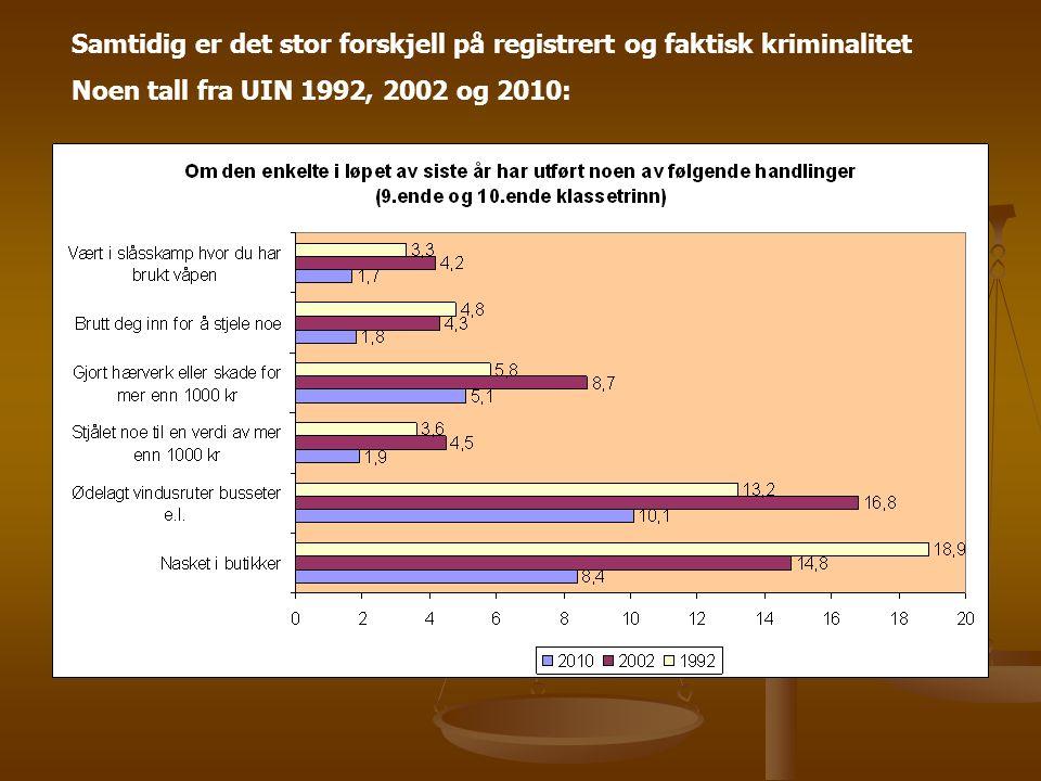 Samtidig er det stor forskjell på registrert og faktisk kriminalitet Noen tall fra UIN 1992, 2002 og 2010: