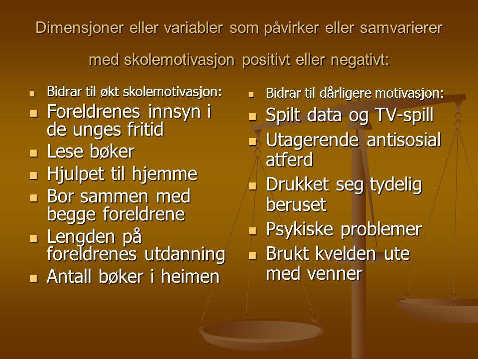 Dimensjoner eller variabler som påvirker eller samvarierer med skolemotivasjon positivt eller negativt: Bidrar til økt skolemotivasjon: Bidrar til økt