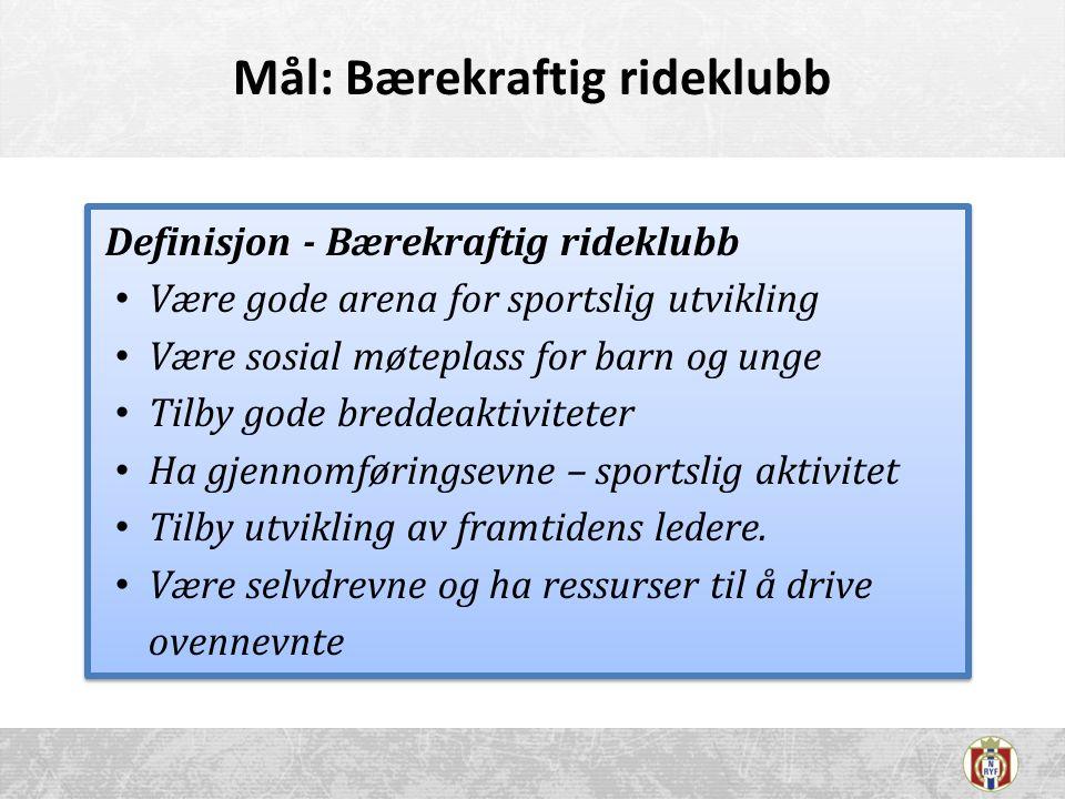 Mål: Bærekraftig rideklubb Definisjon - Bærekraftig rideklubb Være gode arena for sportslig utvikling Være sosial møteplass for barn og unge Tilby gode breddeaktiviteter Ha gjennomføringsevne – sportslig aktivitet Tilby utvikling av framtidens ledere.