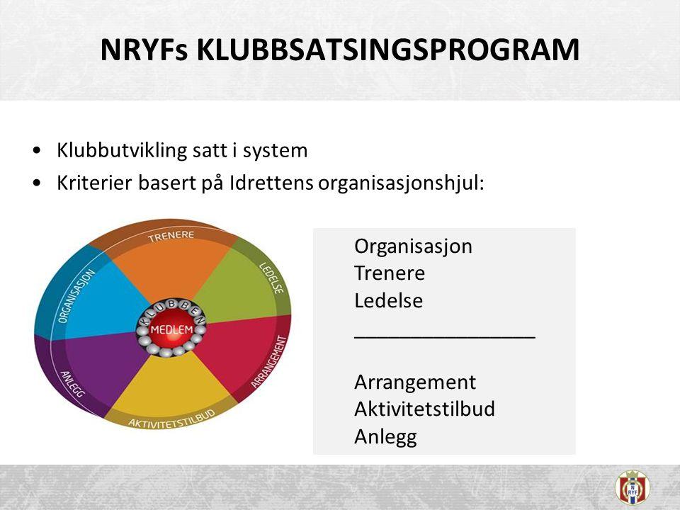 NRYFs KLUBBSATSINGSPROGRAM Klubbutvikling satt i system Kriterier basert på Idrettens organisasjonshjul: Organisasjon Trenere Ledelse ________________ Arrangement Aktivitetstilbud Anlegg