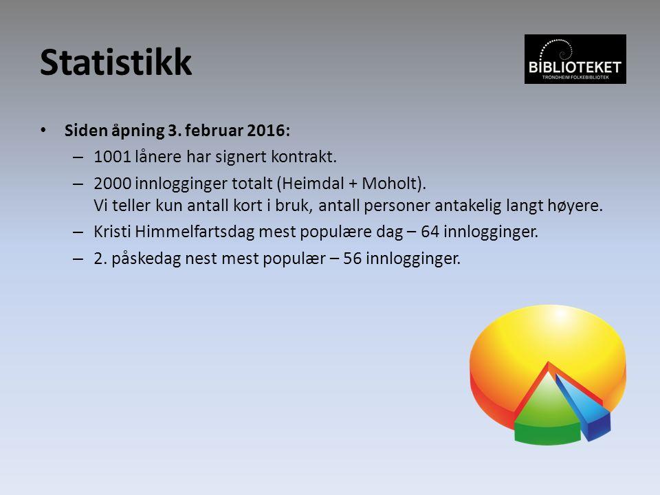 Statistikk Siden åpning 3. februar 2016: – 1001 lånere har signert kontrakt.
