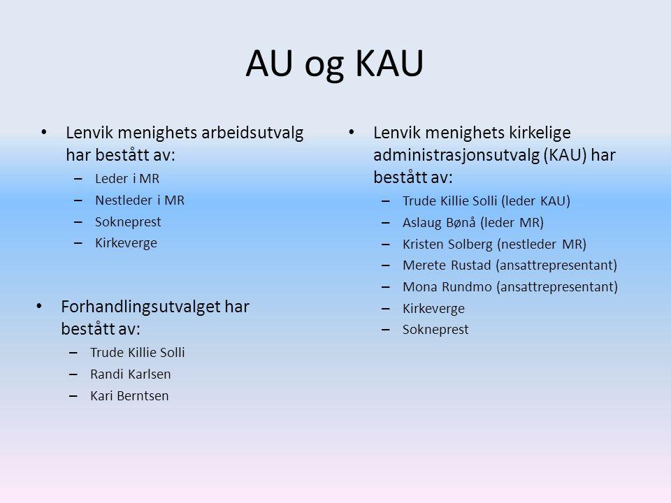 AU og KAU Lenvik menighets arbeidsutvalg har bestått av: – Leder i MR – Nestleder i MR – Sokneprest – Kirkeverge Lenvik menighets kirkelige administrasjonsutvalg (KAU) har bestått av: – Trude Killie Solli (leder KAU) – Aslaug Bønå (leder MR) – Kristen Solberg (nestleder MR) – Merete Rustad (ansattrepresentant) – Mona Rundmo (ansattrepresentant) – Kirkeverge – Sokneprest Forhandlingsutvalget har bestått av: – Trude Killie Solli – Randi Karlsen – Kari Berntsen