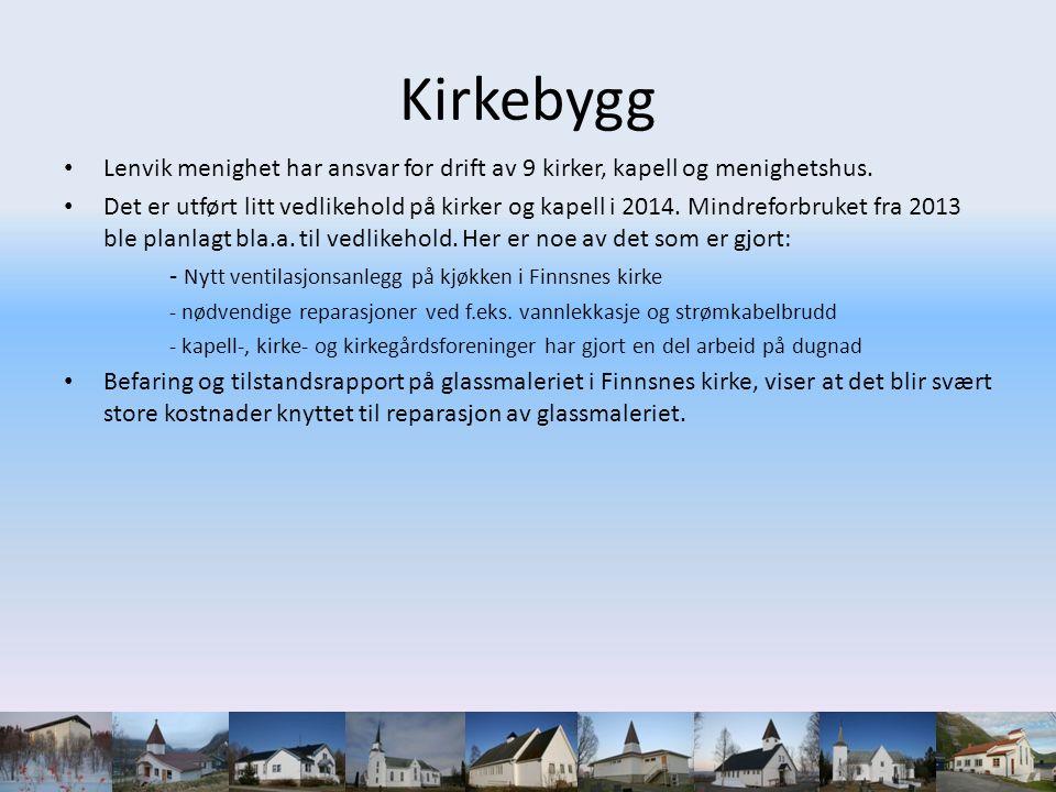 Kirkebygg Lenvik menighet har ansvar for drift av 9 kirker, kapell og menighetshus. Det er utført litt vedlikehold på kirker og kapell i 2014. Mindref