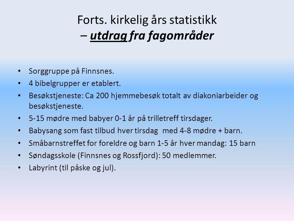 Forts. kirkelig års statistikk – utdrag fra fagområder Sorggruppe på Finnsnes. 4 bibelgrupper er etablert. Besøkstjeneste: Ca 200 hjemmebesøk totalt a