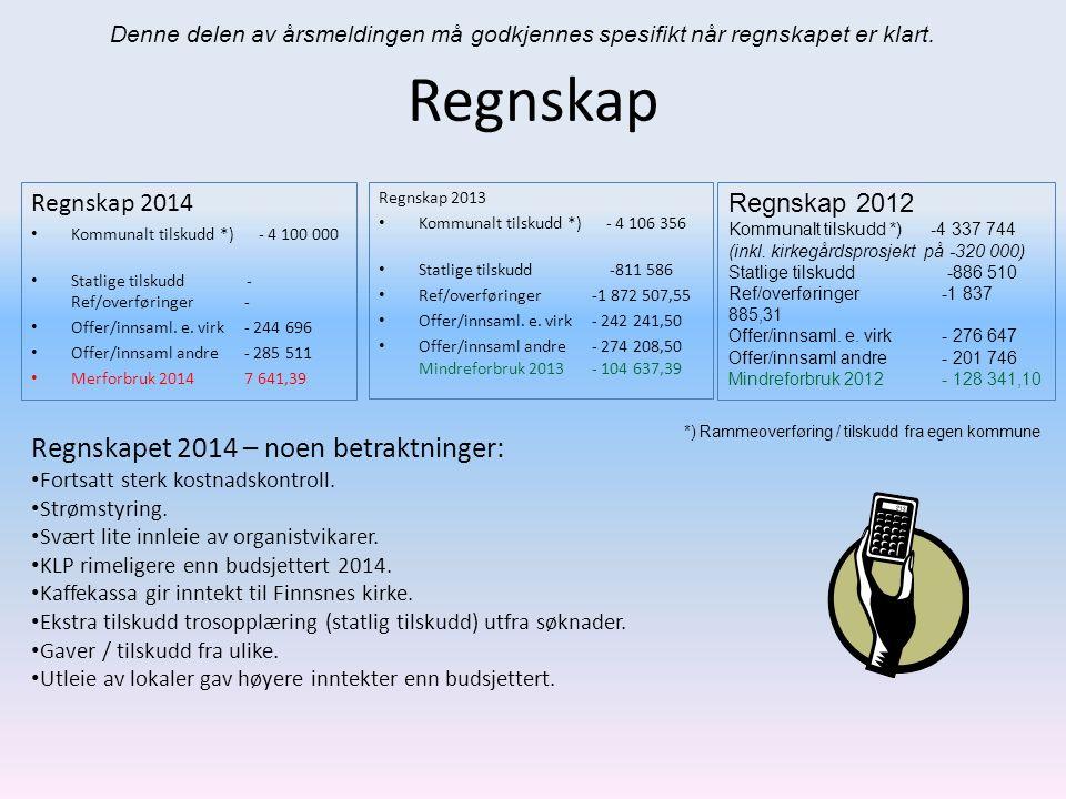 Regnskap Regnskap 2012 Kommunalt tilskudd *) -4 337 744 (inkl.
