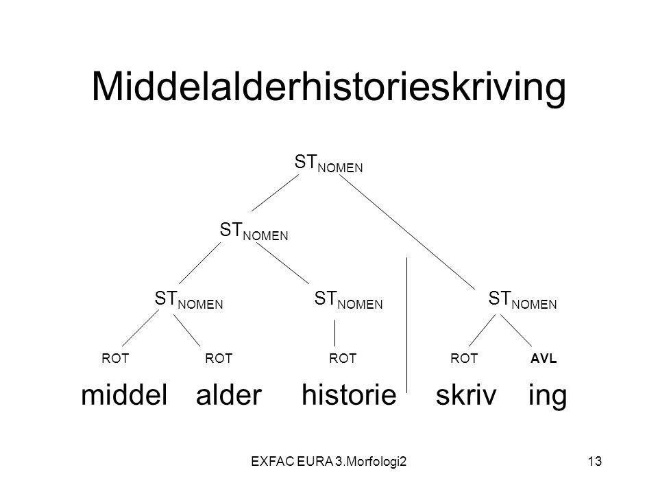 EXFAC EURA 3.Morfologi213 Middelalderhistorieskriving ST NOMEN ST NOMEN ST NOMEN ST NOMEN ROT ROT ROT ROT AVL middel alder historie skriv ing