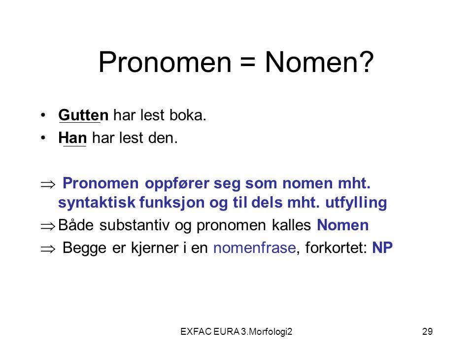 EXFAC EURA 3.Morfologi229 Pronomen = Nomen? Gutten har lest boka. Han har lest den.  Pronomen oppfører seg som nomen mht. syntaktisk funksjon og til