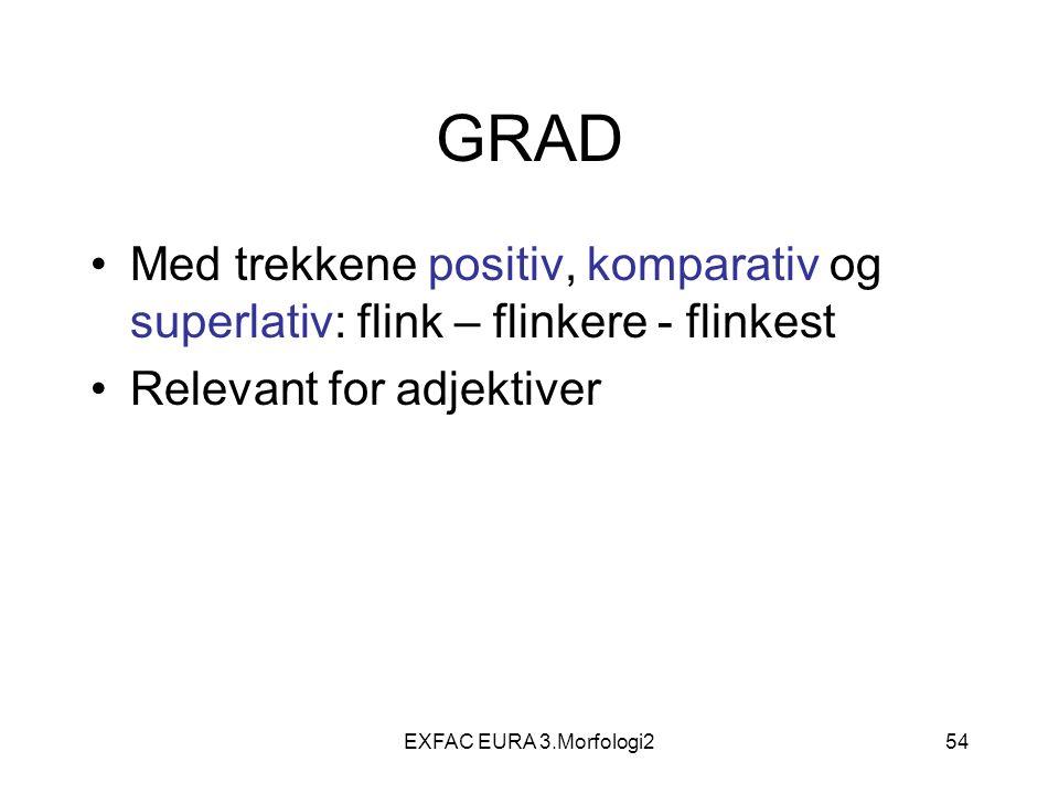 EXFAC EURA 3.Morfologi254 GRAD Med trekkene positiv, komparativ og superlativ: flink – flinkere - flinkest Relevant for adjektiver