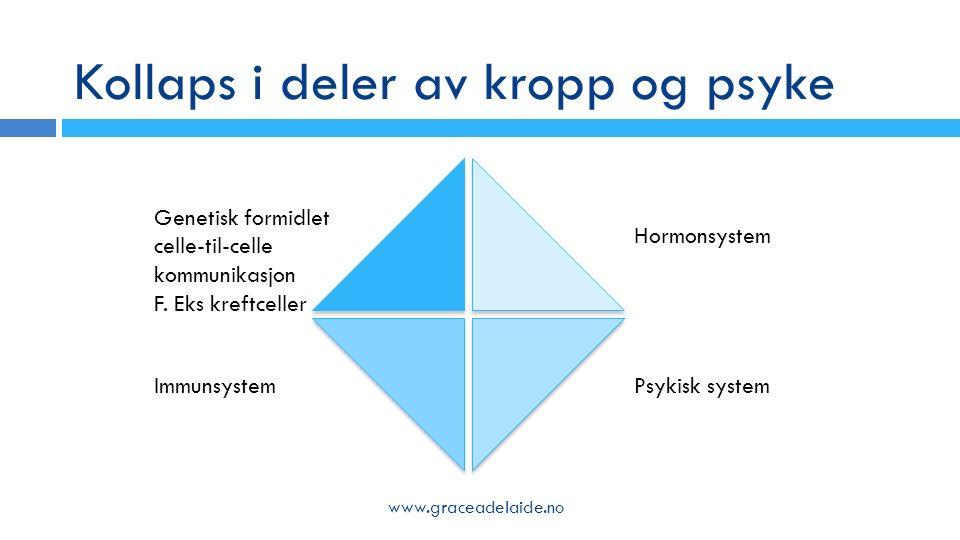 Kollaps i deler av kropp og psyke www.graceadelaide.no Genetisk formidlet celle-til-celle kommunikasjon F.