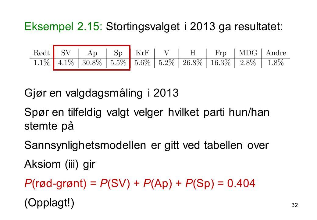 32 Eksempel 2.15: Stortingsvalget i 2013 ga resultatet: Gjør en valgdagsmåling i 2013 Spør en tilfeldig valgt velger hvilket parti hun/han stemte på S