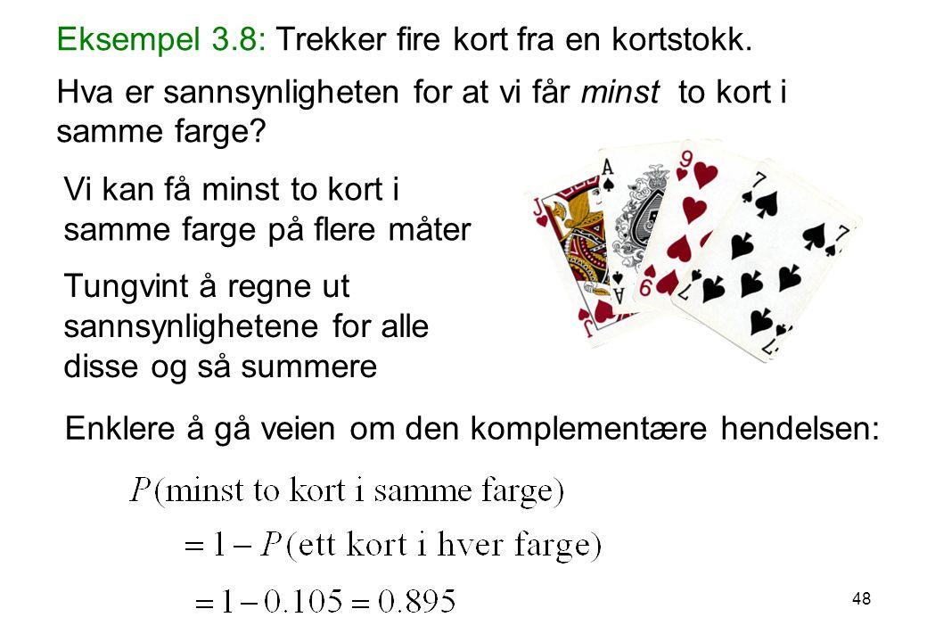 48 Eksempel 3.8: Trekker fire kort fra en kortstokk. Hva er sannsynligheten for at vi får minst to kort i samme farge? Vi kan få minst to kort i samme