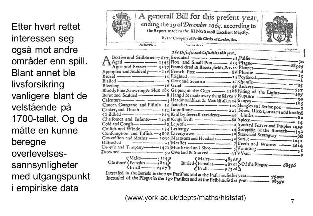 7 (www.york.ac.uk/depts/maths/histstat) Etter hvert rettet interessen seg også mot andre områder enn spill. Blant annet ble livsforsikring vanligere b