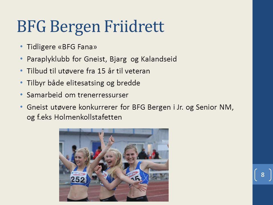 BFG Bergen Friidrett Tidligere «BFG Fana» Paraplyklubb for Gneist, Bjarg og Kalandseid Tilbud til utøvere fra 15 år til veteran Tilbyr både elitesatsing og bredde Samarbeid om trenerressurser Gneist utøvere konkurrerer for BFG Bergen i Jr.