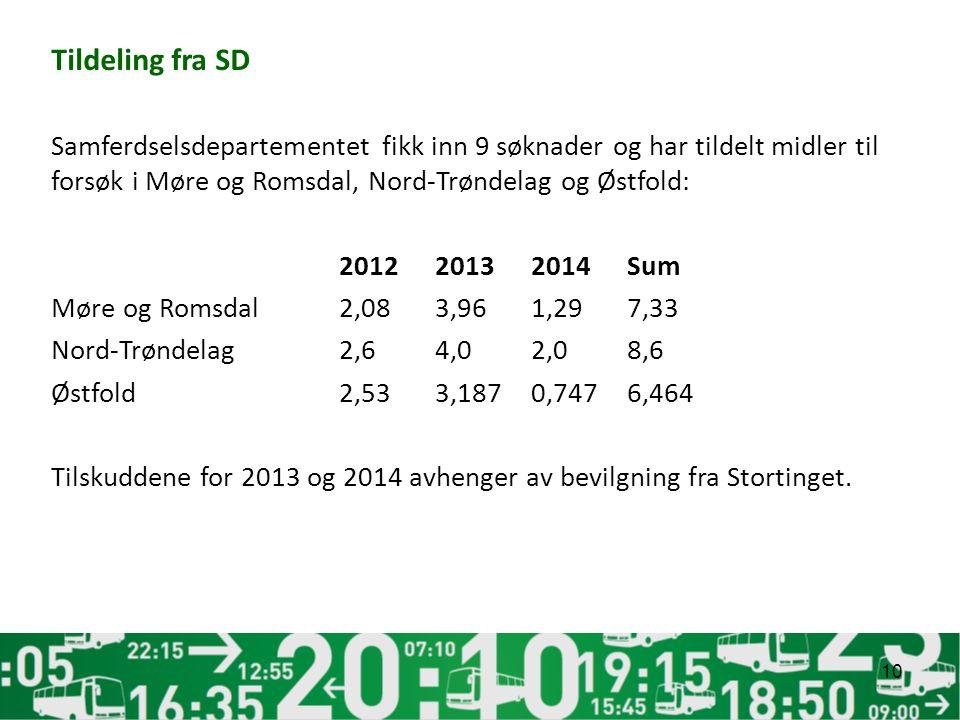 Tildeling fra SD Samferdselsdepartementet fikk inn 9 søknader og har tildelt midler til forsøk i Møre og Romsdal, Nord-Trøndelag og Østfold: 2012 2013
