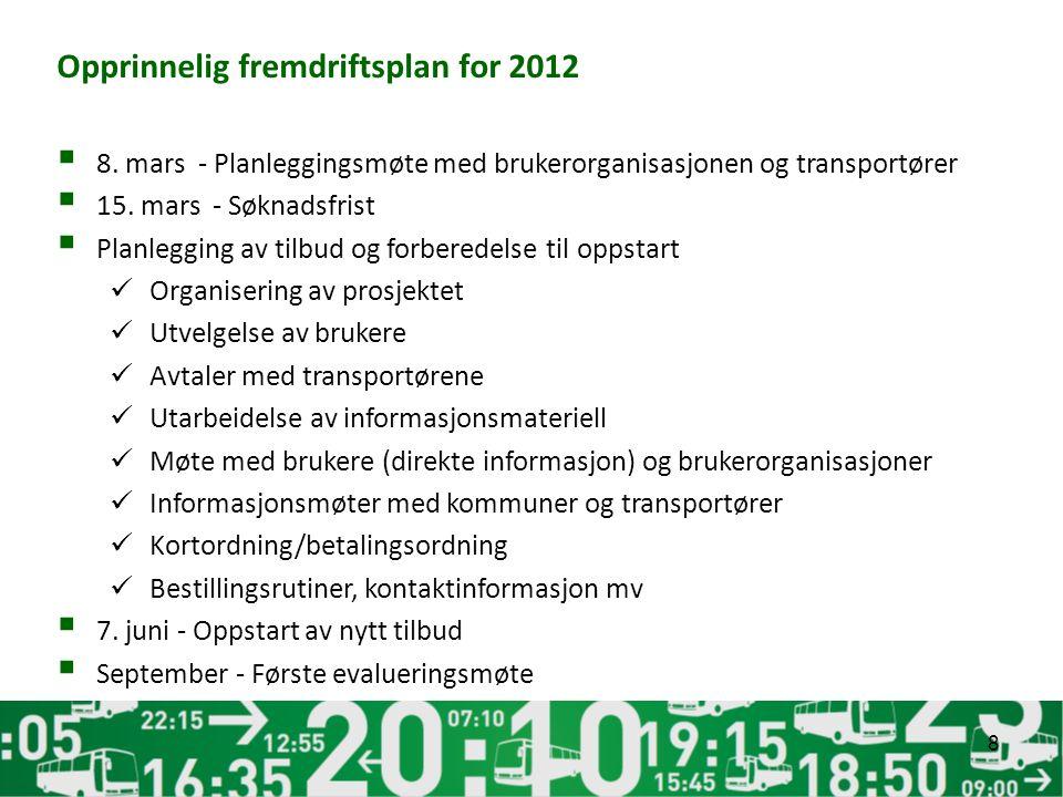 Opprinnelig fremdriftsplan for 2012  8. mars - Planleggingsmøte med brukerorganisasjonen og transportører  15. mars - Søknadsfrist  Planlegging av