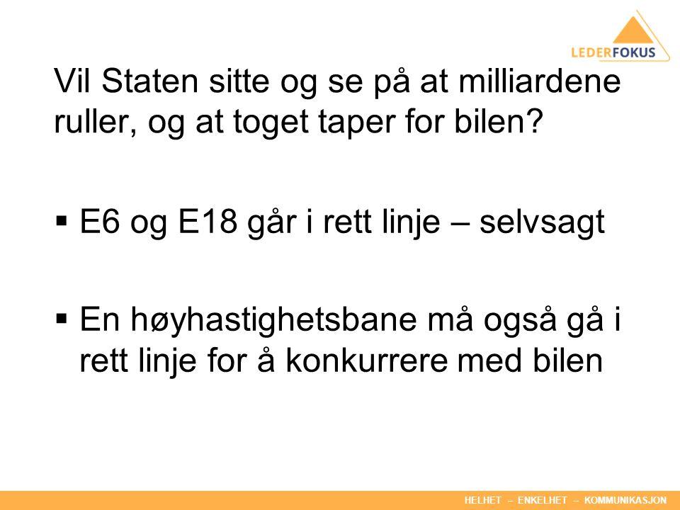 HELHET – ENKELHET – KOMMUNIKASJON Valget i Vestfold
