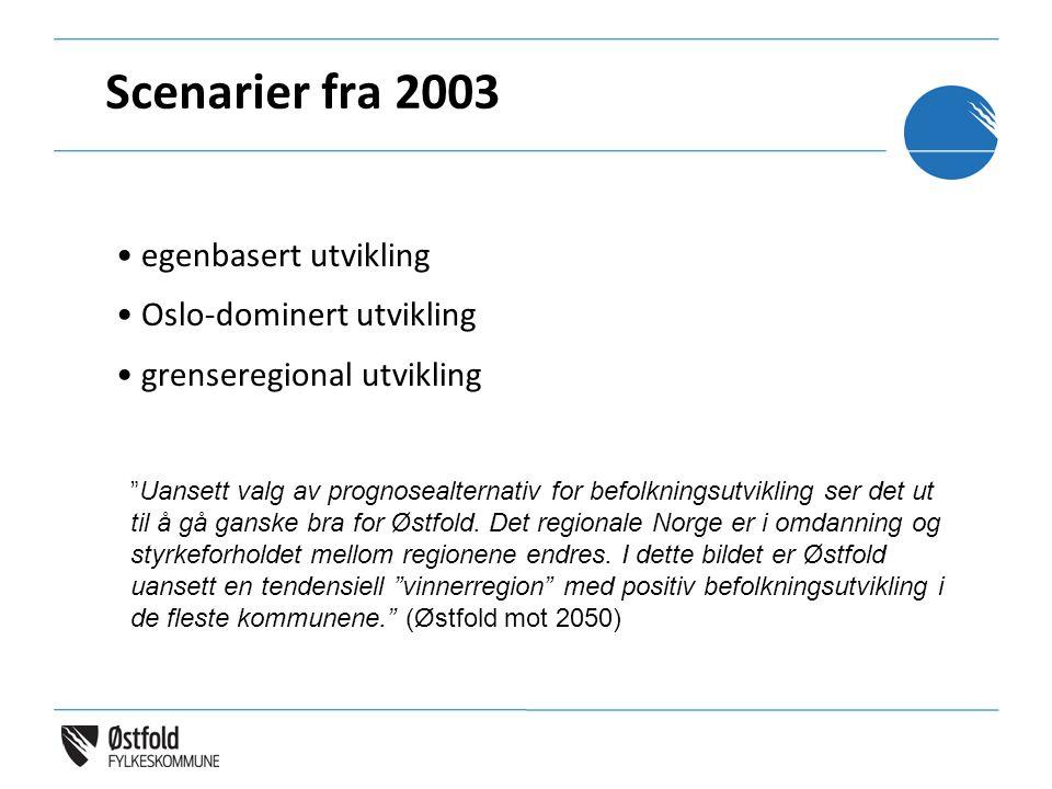 Scenarier fra 2003 egenbasert utvikling Oslo-dominert utvikling grenseregional utvikling Uansett valg av prognosealternativ for befolkningsutvikling ser det ut til å gå ganske bra for Østfold.