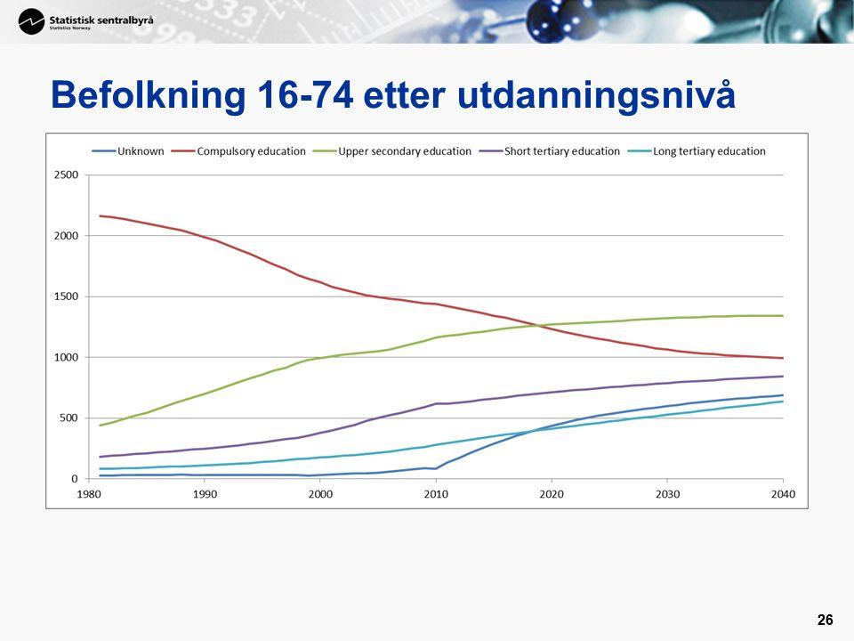 26 Befolkning 16-74 etter utdanningsnivå 26