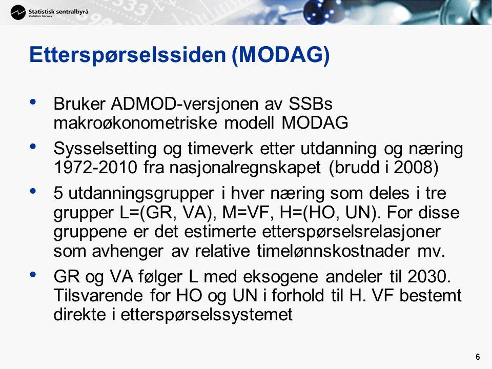 6 Etterspørselssiden (MODAG) Bruker ADMOD-versjonen av SSBs makroøkonometriske modell MODAG Sysselsetting og timeverk etter utdanning og næring 1972-2010 fra nasjonalregnskapet (brudd i 2008) 5 utdanningsgrupper i hver næring som deles i tre grupper L=(GR, VA), M=VF, H=(HO, UN).