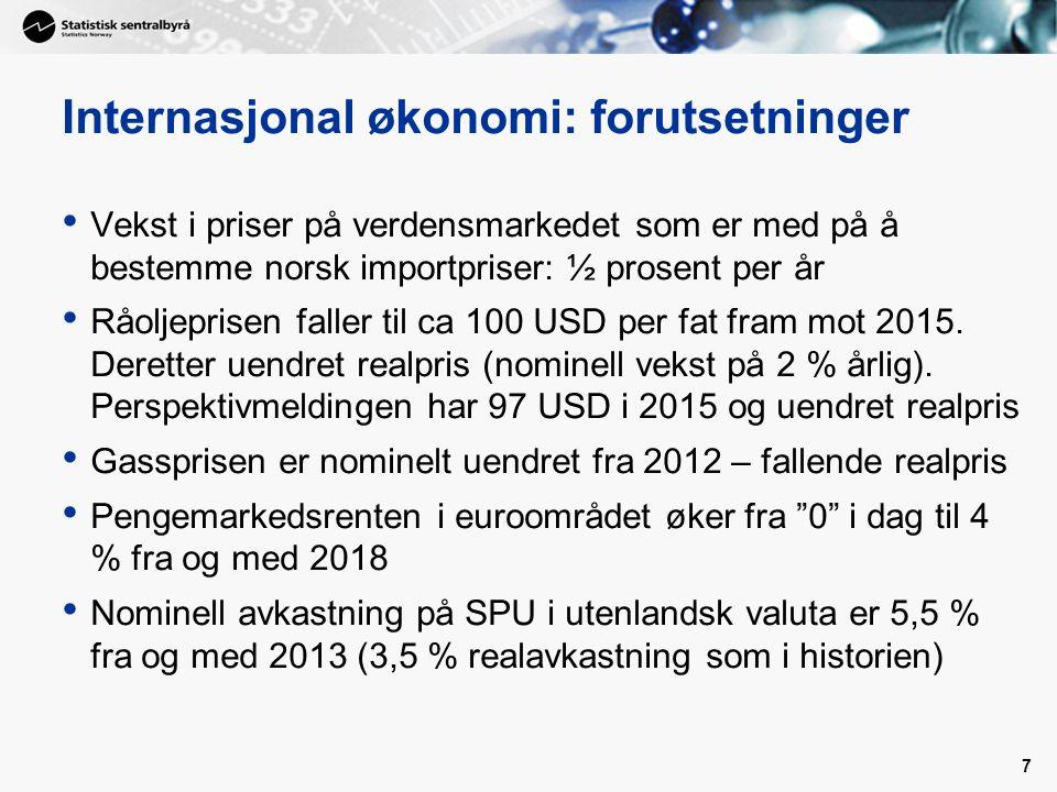 7 Internasjonal økonomi: forutsetninger Vekst i priser på verdensmarkedet som er med på å bestemme norsk importpriser: ½ prosent per år Råoljeprisen faller til ca 100 USD per fat fram mot 2015.