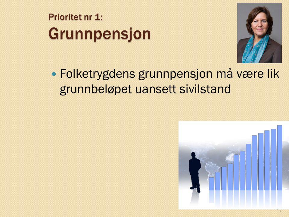 Prioritet nr 1: Grunnpensjon Folketrygdens grunnpensjon må være lik grunnbeløpet uansett sivilstand 17