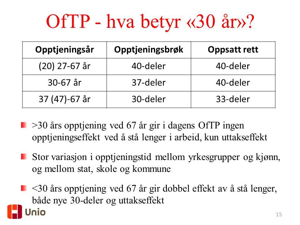 15 OfTP - hva betyr «30 år».
