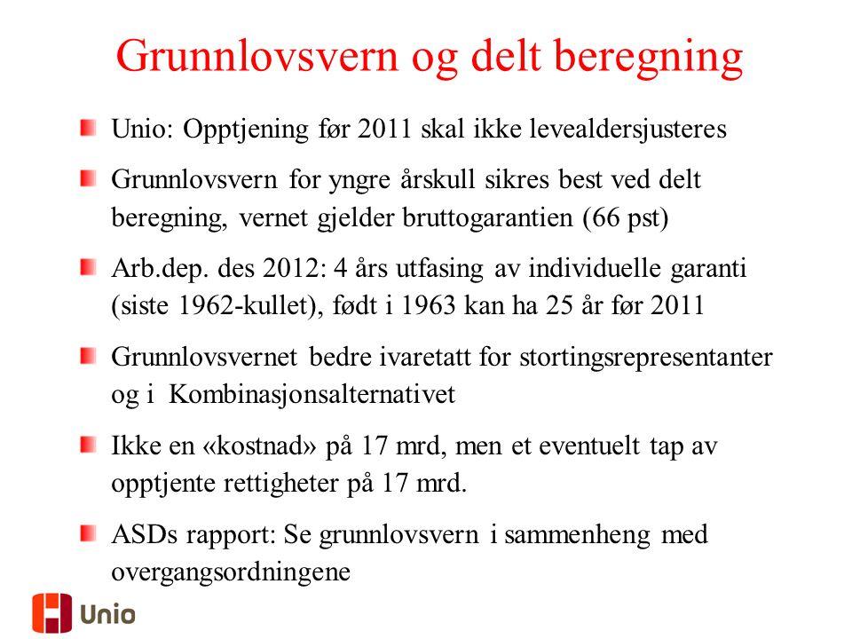 Grunnlovsvern og delt beregning Unio: Opptjening før 2011 skal ikke levealdersjusteres Grunnlovsvern for yngre årskull sikres best ved delt beregning, vernet gjelder bruttogarantien (66 pst) Arb.dep.