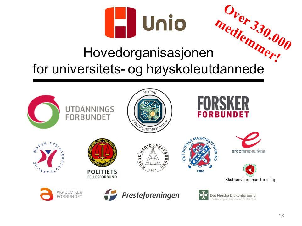 Hovedorganisasjonen for universitets- og høyskoleutdannede Skatterevisorenes forening Over 330.000 medlemmer.