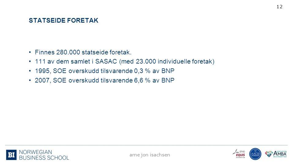 STATSEIDE FORETAK Finnes 280.000 statseide foretak. 111 av dem samlet i SASAC (med 23.000 individuelle foretak) 1995, SOE overskudd tilsvarende 0,3 %
