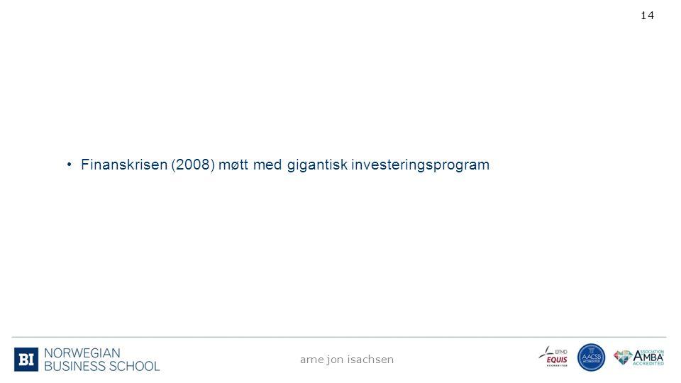 Finanskrisen (2008) møtt med gigantisk investeringsprogram arne jon isachsen 14
