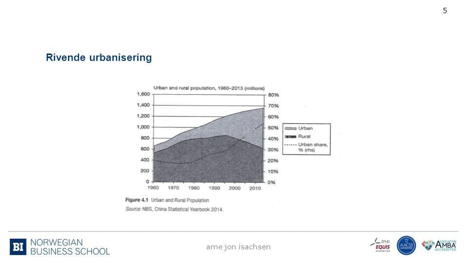 2008 – og kredittrisiko prises Euro – forutsetter en solidaritet som ikke er der arne jon isachsen 56