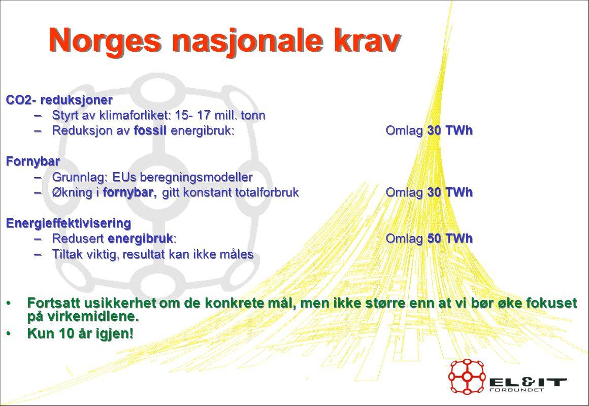 Norges nasjonale krav CO2- reduksjoner –Styrt av klimaforliket: 15- 17 mill.