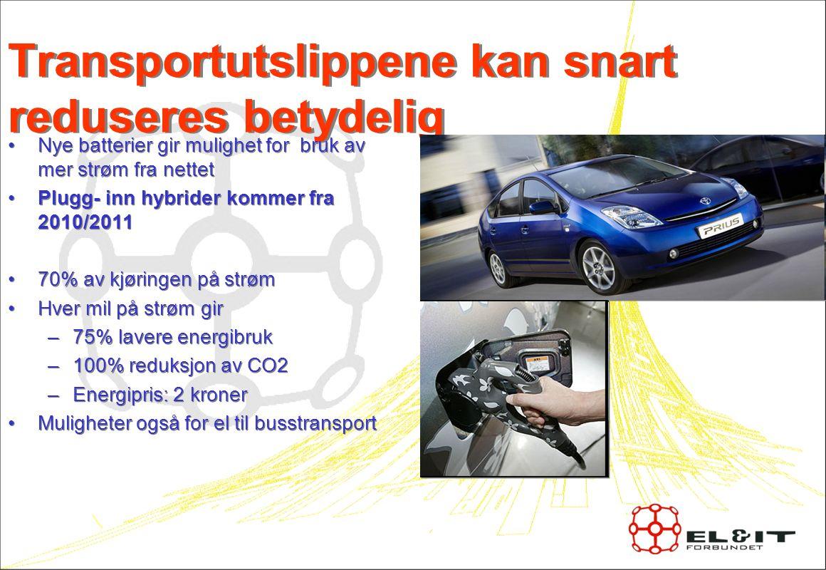 Transportutslippene kan snart reduseres betydelig Nye batterier gir mulighet for bruk av mer strøm fra nettet Plugg- inn hybrider kommer fra 2010/2011 70% av kjøringen på strøm Hver mil på strøm gir –75% lavere energibruk –100% reduksjon av CO2 –Energipris: 2 kroner Muligheter også for el til busstransport Nye batterier gir mulighet for bruk av mer strøm fra nettet Plugg- inn hybrider kommer fra 2010/2011 70% av kjøringen på strøm Hver mil på strøm gir –75% lavere energibruk –100% reduksjon av CO2 –Energipris: 2 kroner Muligheter også for el til busstransport