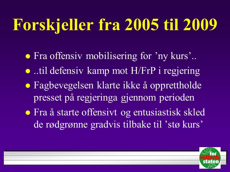 Forskjeller fra 2005 til 2009 Fra offensiv mobilisering for 'ny kurs'....til defensiv kamp mot H/FrP i regjering Fagbevegelsen klarte ikke å opprettho