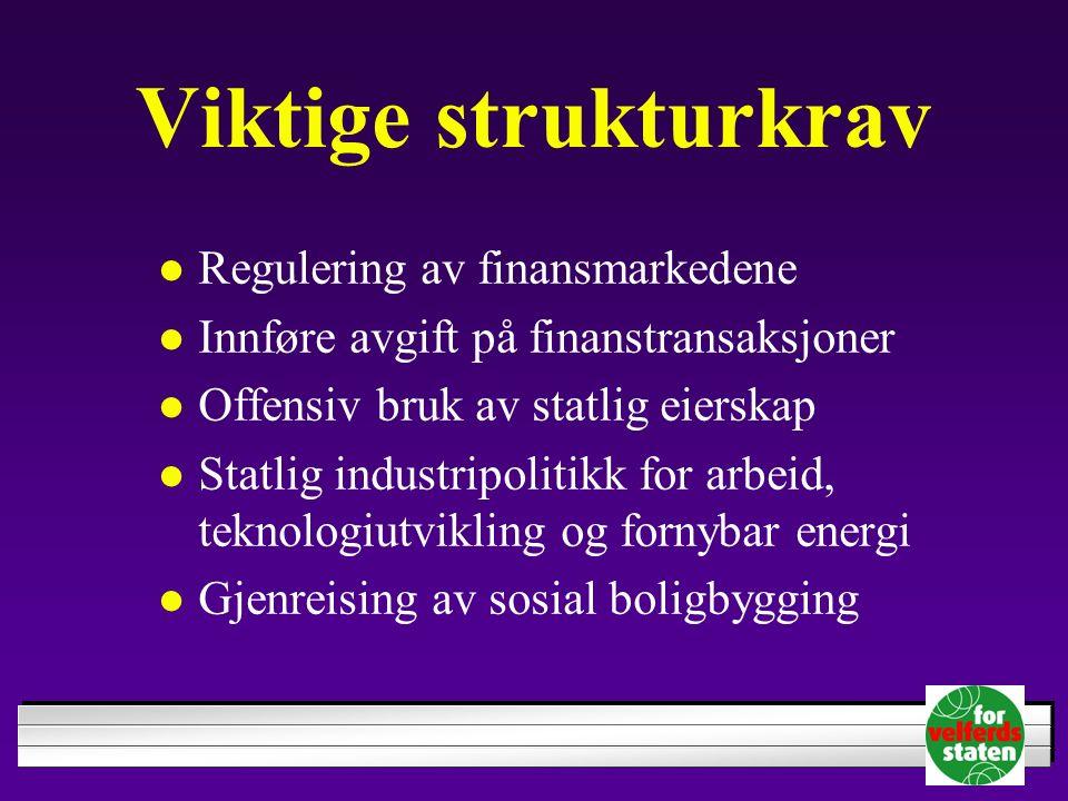 Viktige strukturkrav Regulering av finansmarkedene Innføre avgift på finanstransaksjoner Offensiv bruk av statlig eierskap Statlig industripolitikk fo