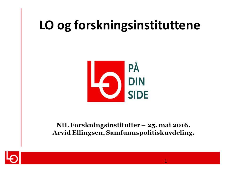 LO og forskningsinstituttene NtL Forskningsinstitutter – 25.