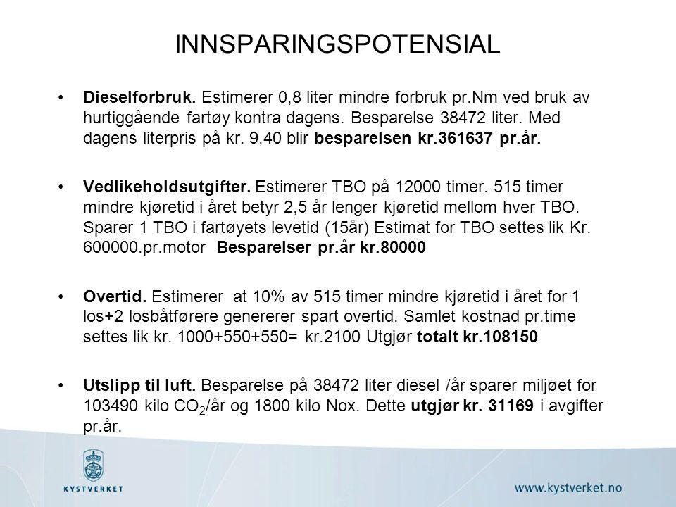 INNSPARINGSPOTENSIAL Dieselforbruk.