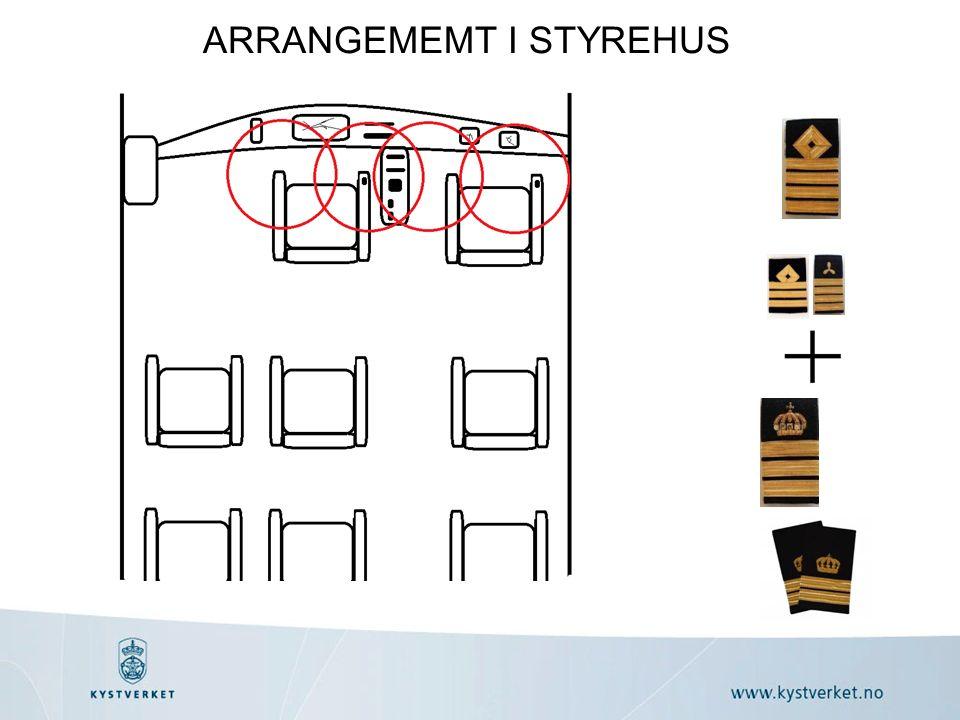 ARRANGEMEMT I STYREHUS