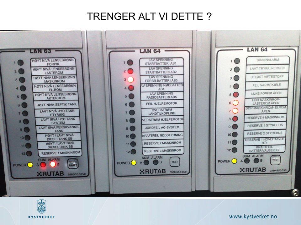 TRENGER ALT VI DETTE